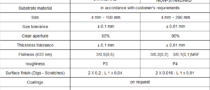 Flat mirror specifications