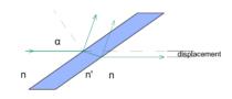 Non-polarizing beamsplitter