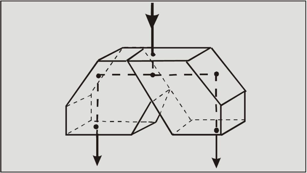 Special Prismatic Beam Splitter 2