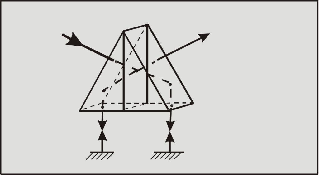 Special Prismatic Beamsplitter- Köster prism