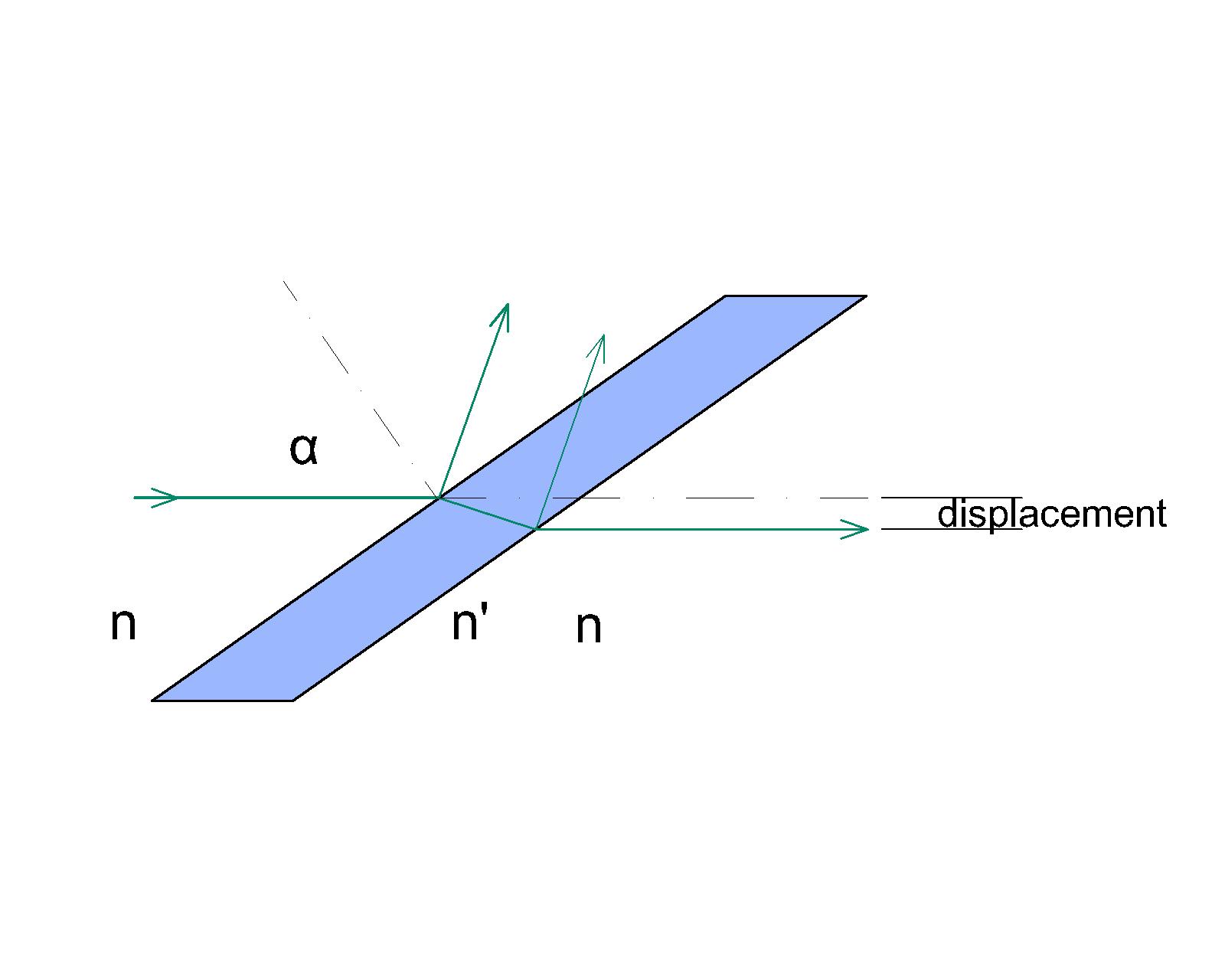 Plate beamsplitter